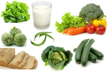 Why and How to Have A Proper Balanced Diet