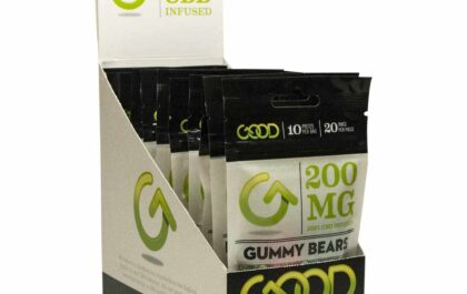 CBD Gummies Packaging