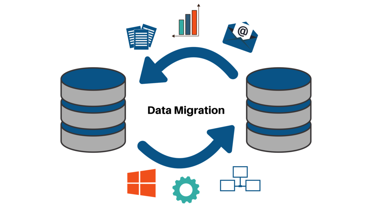 Data Migration Interview Questions